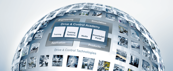 Drive & Control Academy