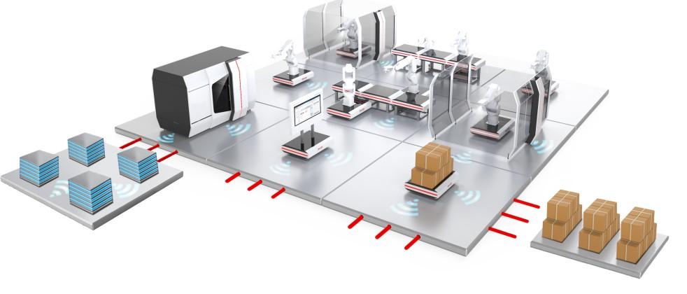 Factory of the Future - a Bosch Rexroth víziójában